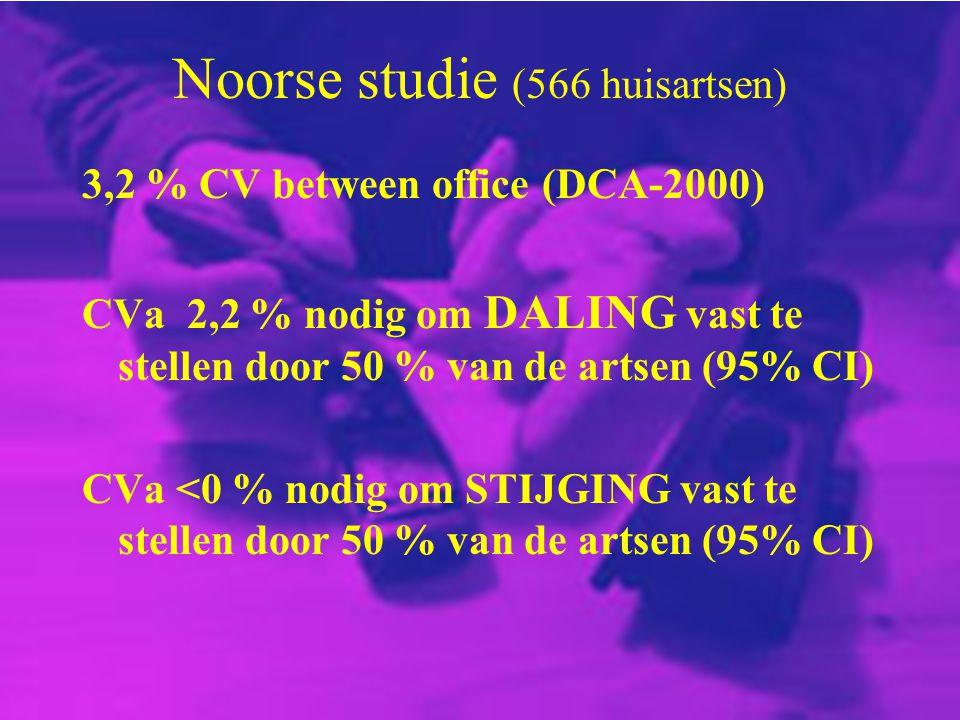 Noorse studie (566 huisartsen)