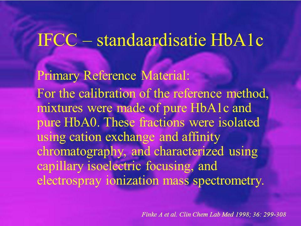 IFCC – standaardisatie HbA1c