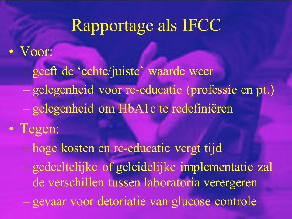 Rapportage als IFCC Voor: Tegen: geeft de 'echte/juiste' waarde weer