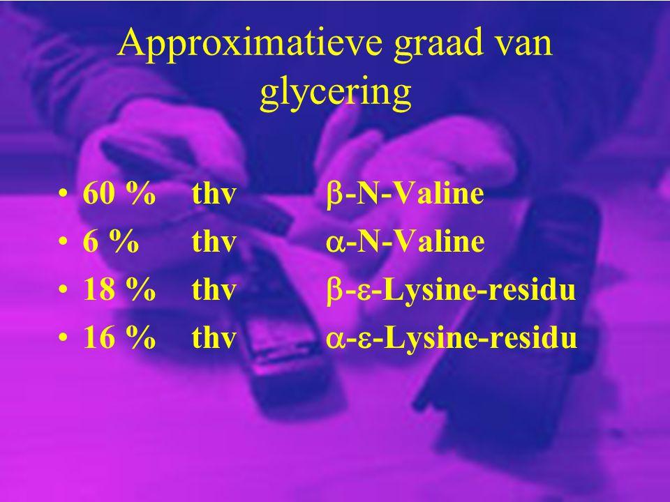 Approximatieve graad van glycering