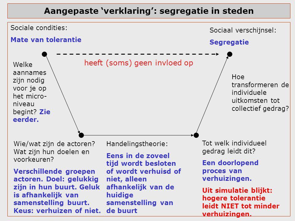 Aangepaste 'verklaring': segregatie in steden