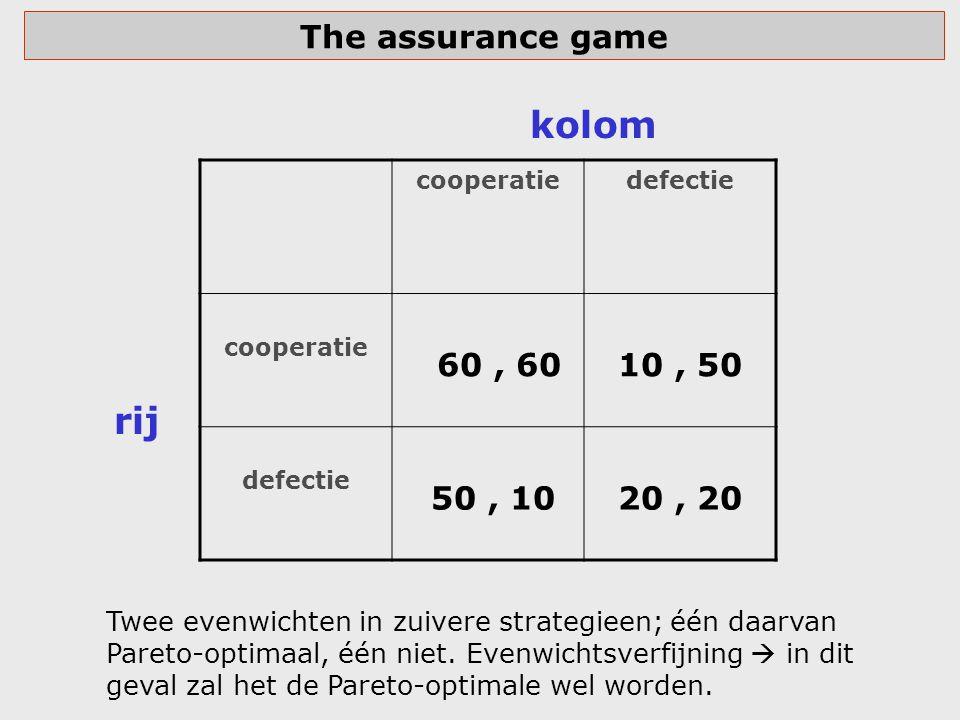 kolom rij The assurance game 60 , 60 10 , 50 50 , 10 20 , 20