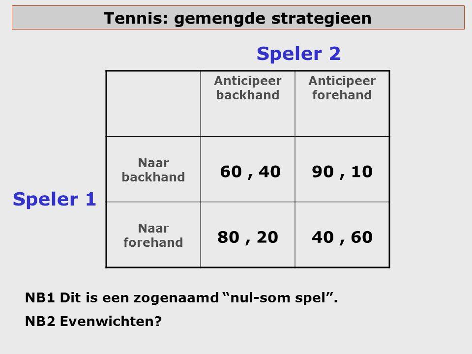 Tennis: gemengde strategieen