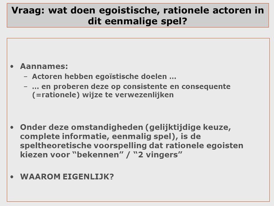 Vraag: wat doen egoistische, rationele actoren in dit eenmalige spel