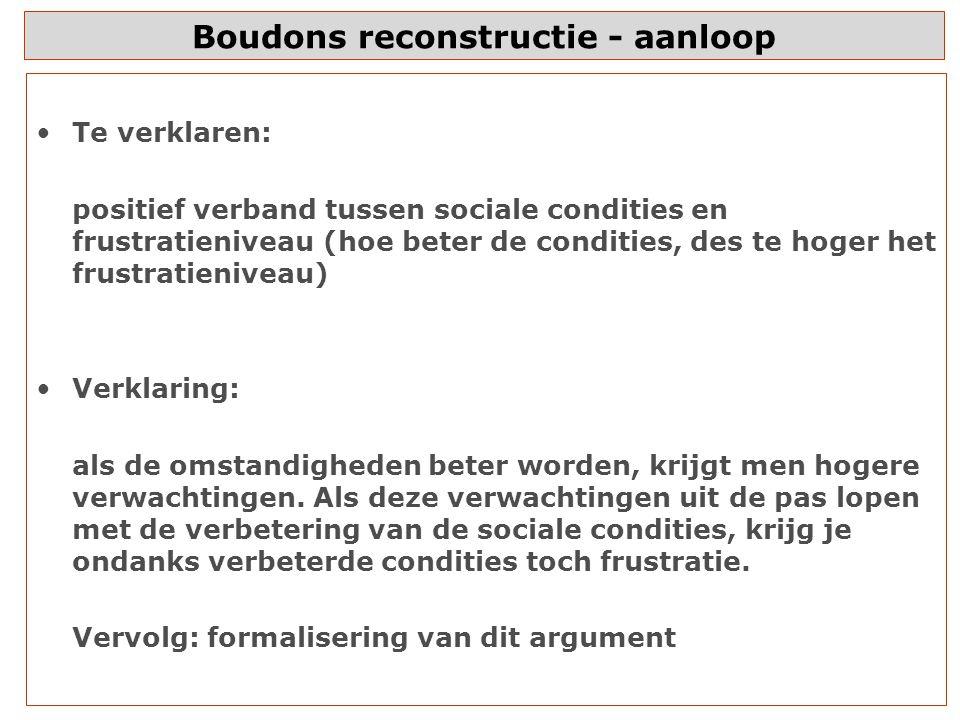 Boudons reconstructie - aanloop