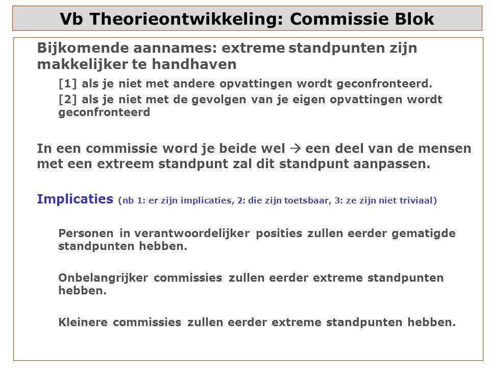Vb Theorieontwikkeling: Commissie Blok