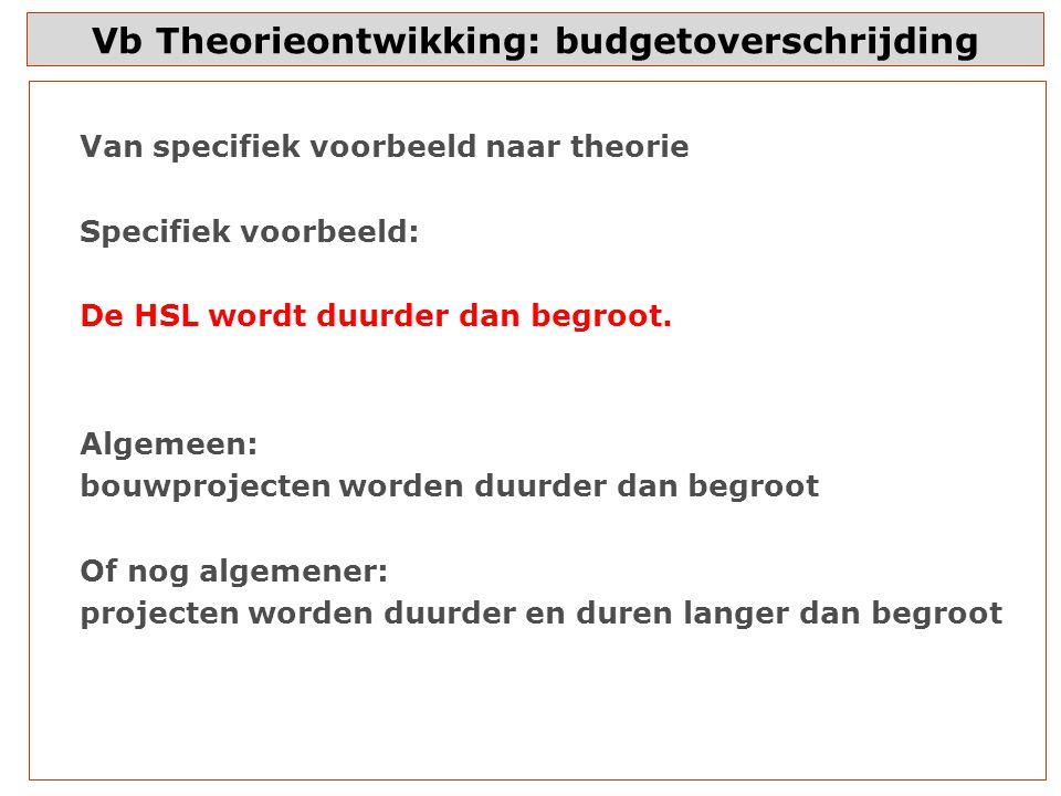 Vb Theorieontwikking: budgetoverschrijding
