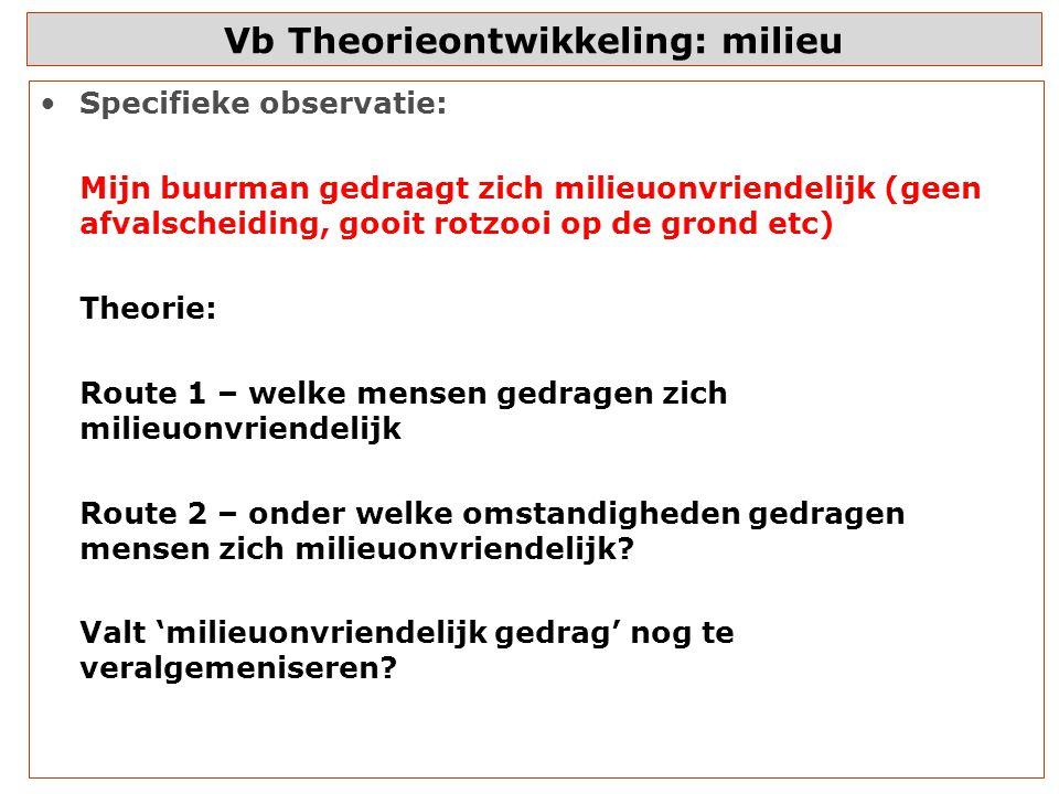 Vb Theorieontwikkeling: milieu