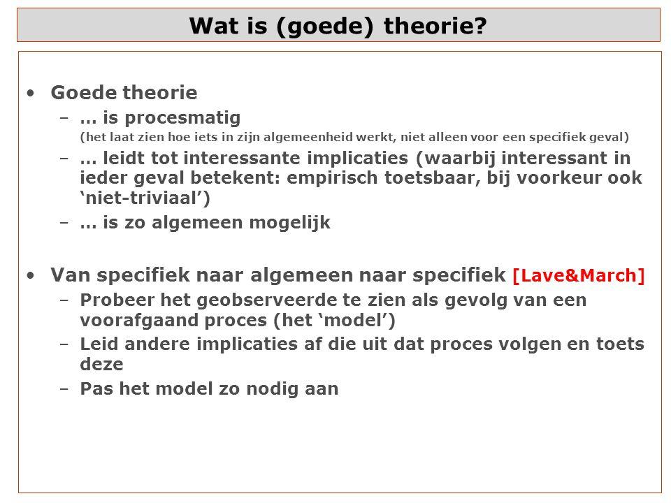 Wat is (goede) theorie Goede theorie