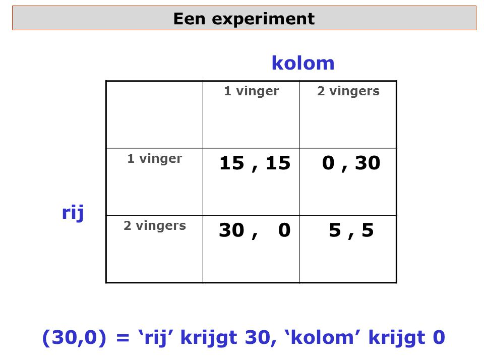 (30,0) = 'rij' krijgt 30, 'kolom' krijgt 0