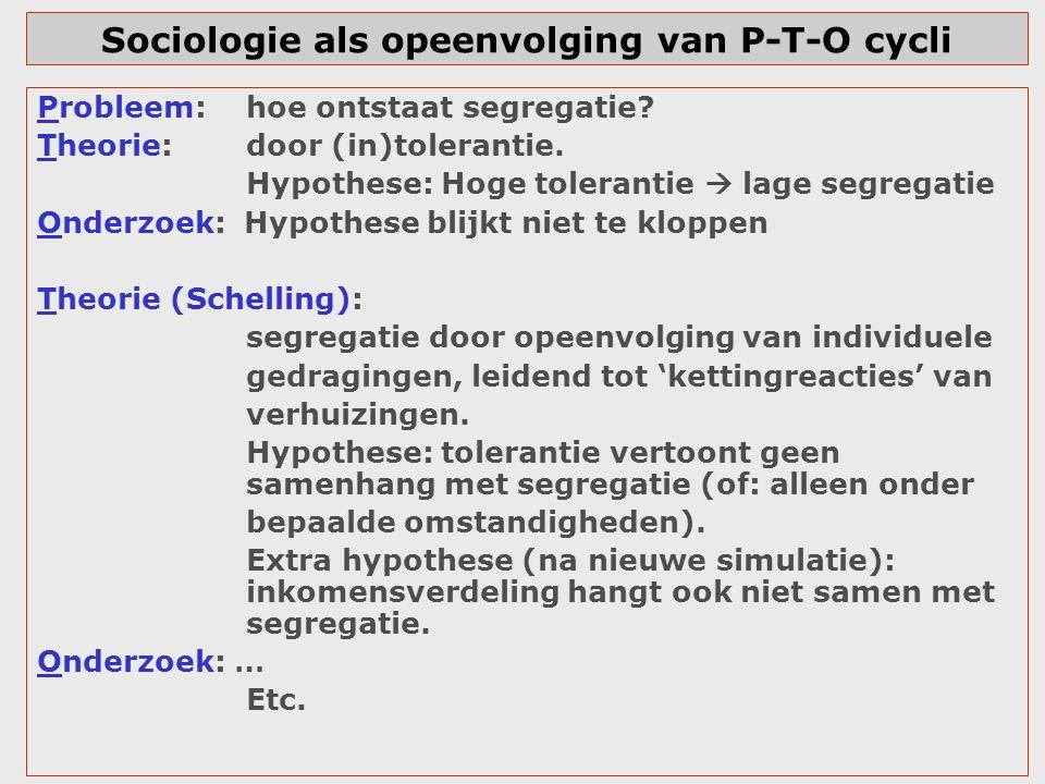 Sociologie als opeenvolging van P-T-O cycli