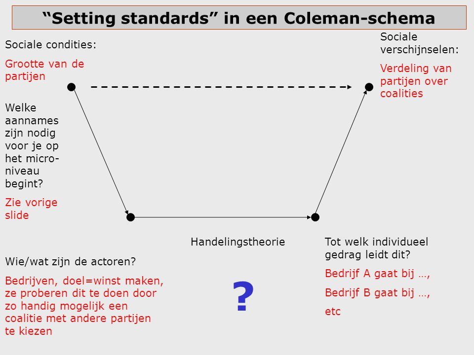 Setting standards in een Coleman-schema
