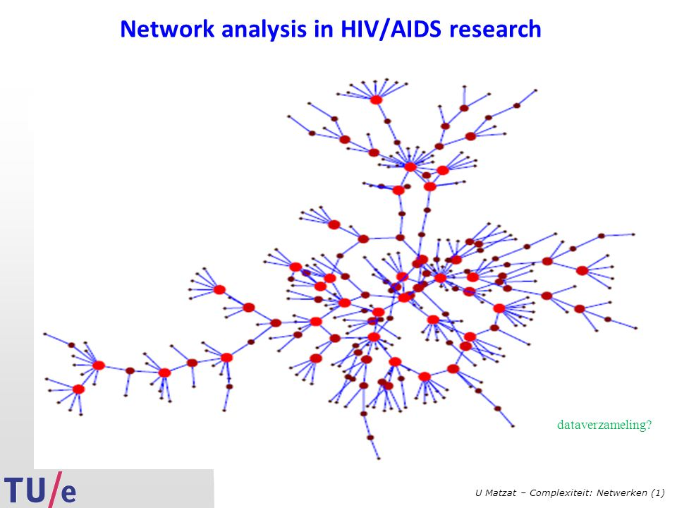 Network analysis in HIV/AIDS research