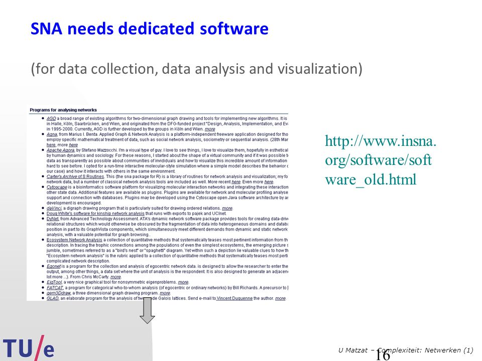 SNA needs dedicated software