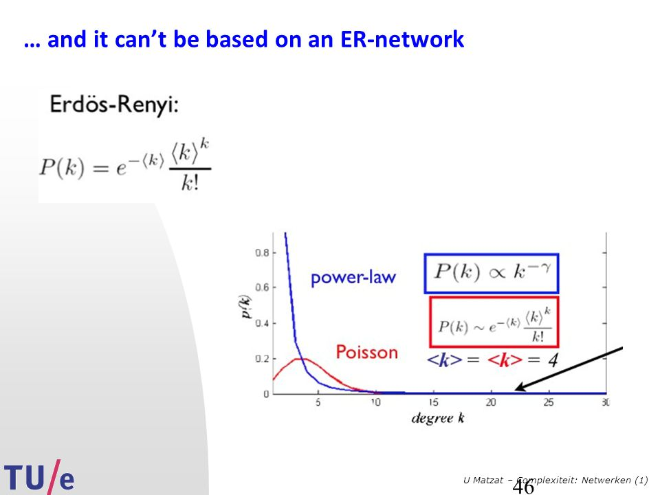 … and it can't be based on an ER-network