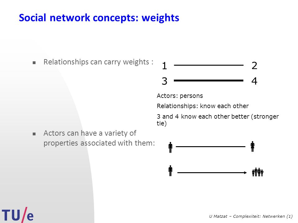 Social network concepts: weights