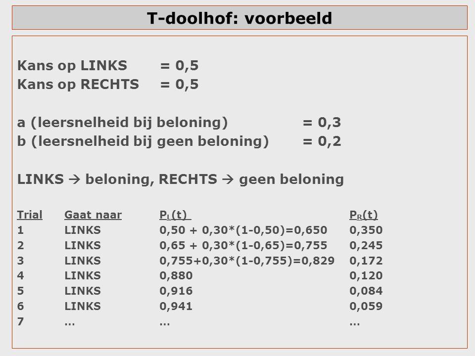 T-doolhof: voorbeeld Kans op LINKS = 0,5 Kans op RECHTS = 0,5