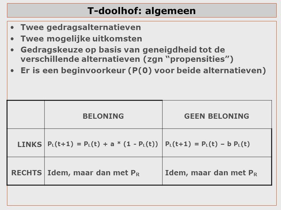 T-doolhof: algemeen Twee gedragsalternatieven
