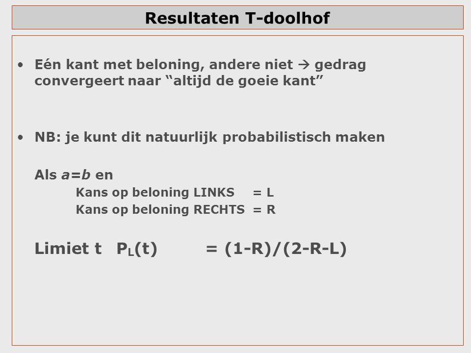 Limiet t PL(t) = (1-R)/(2-R-L)