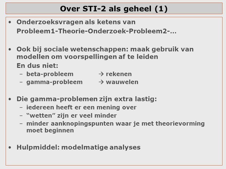Over STI-2 als geheel (1) Onderzoeksvragen als ketens van