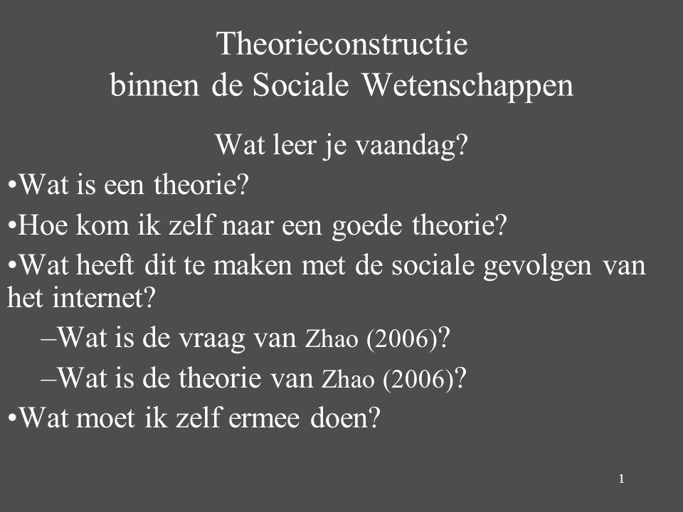Theorieconstructie binnen de Sociale Wetenschappen