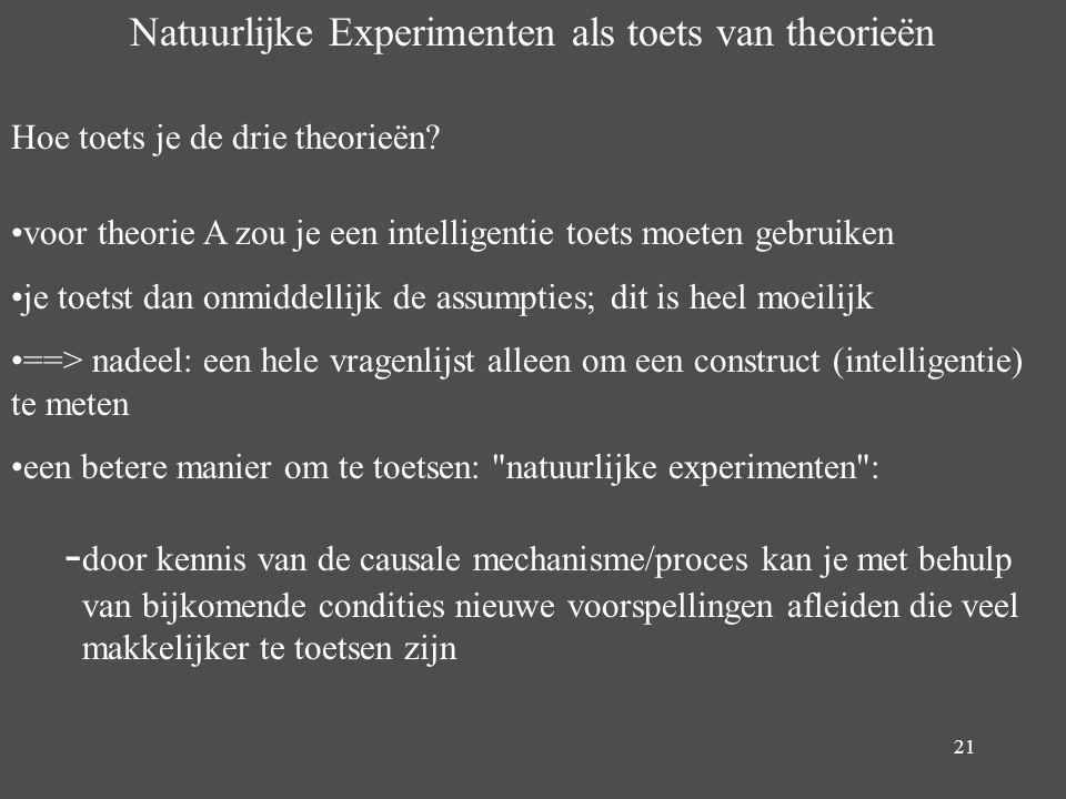 Natuurlijke Experimenten als toets van theorieën