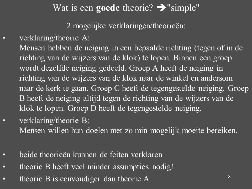 Wat is een goede theorie  simple
