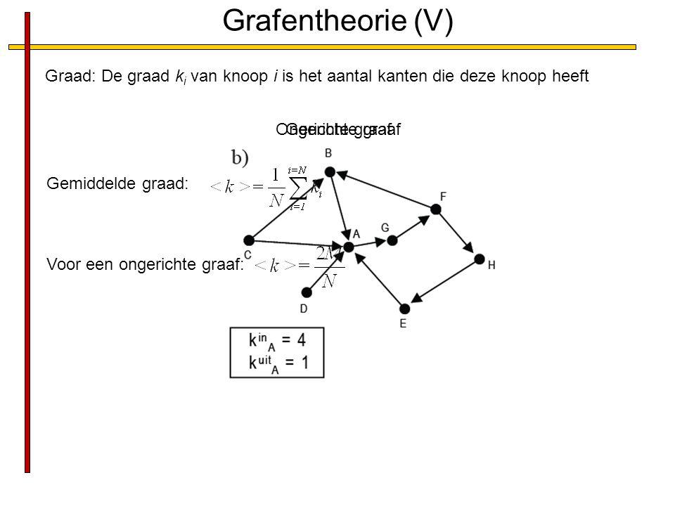 Grafentheorie (V) Graad: De graad ki van knoop i is het aantal kanten die deze knoop heeft. Ongerichte graaf.