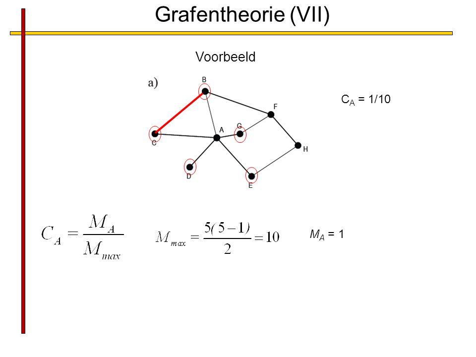 Grafentheorie (VII) Voorbeeld CA = 1/10 MA = 1