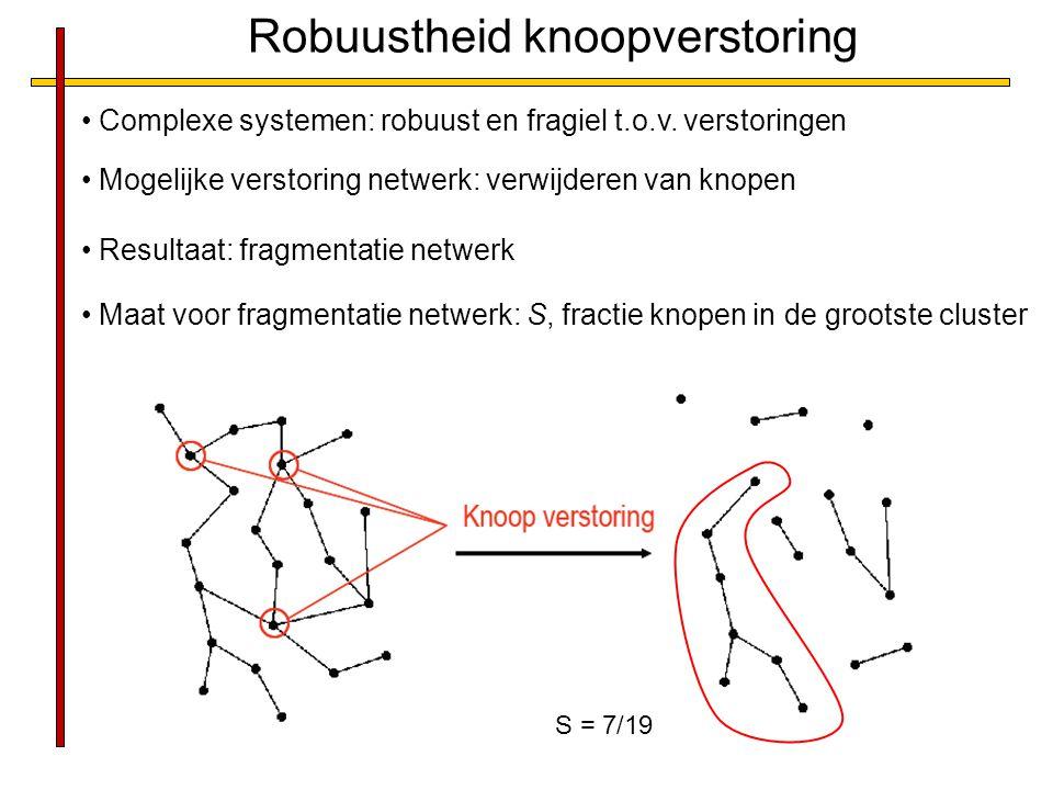 Robuustheid knoopverstoring