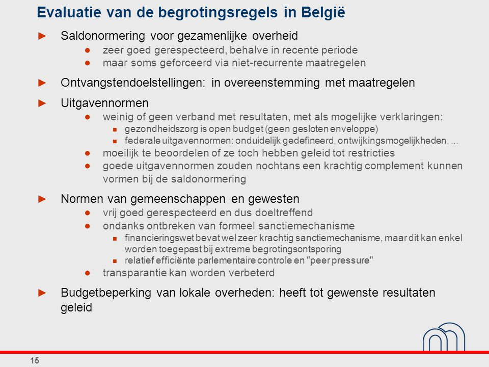 Evaluatie van de begrotingsregels in België