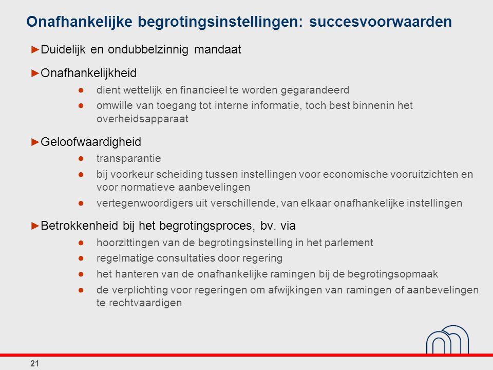 Onafhankelijke begrotingsinstellingen: succesvoorwaarden