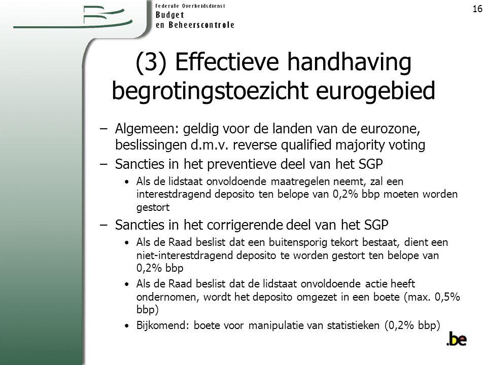 (3) Effectieve handhaving begrotingstoezicht eurogebied