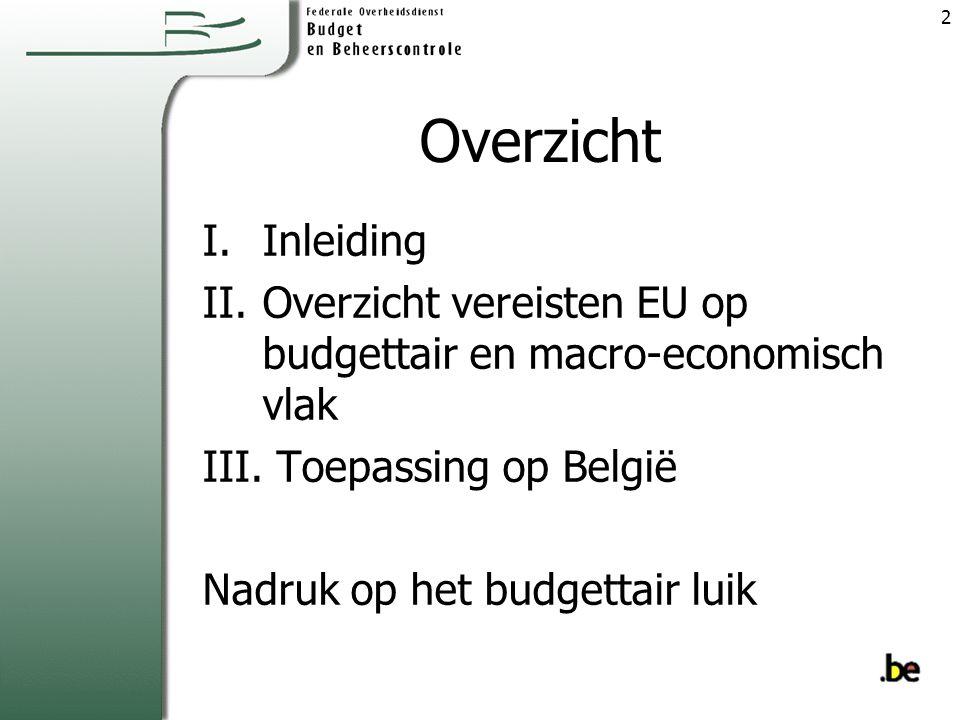 Overzicht Inleiding. Overzicht vereisten EU op budgettair en macro-economisch vlak. Toepassing op België.