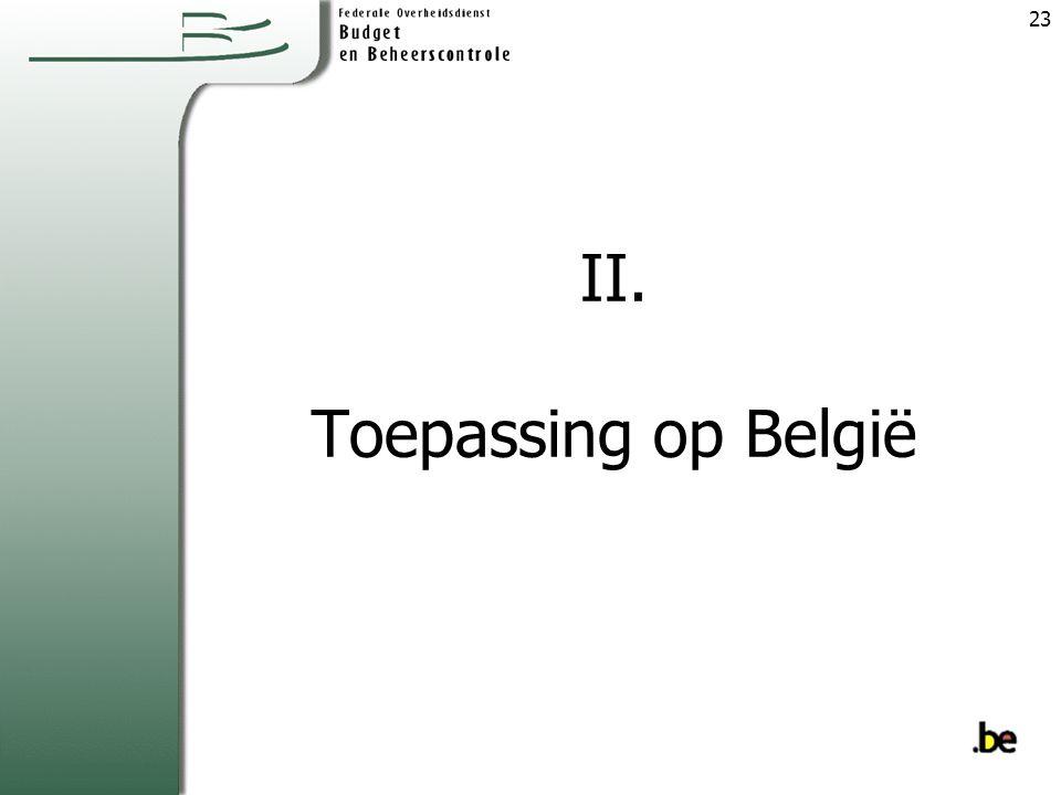 II. Toepassing op België