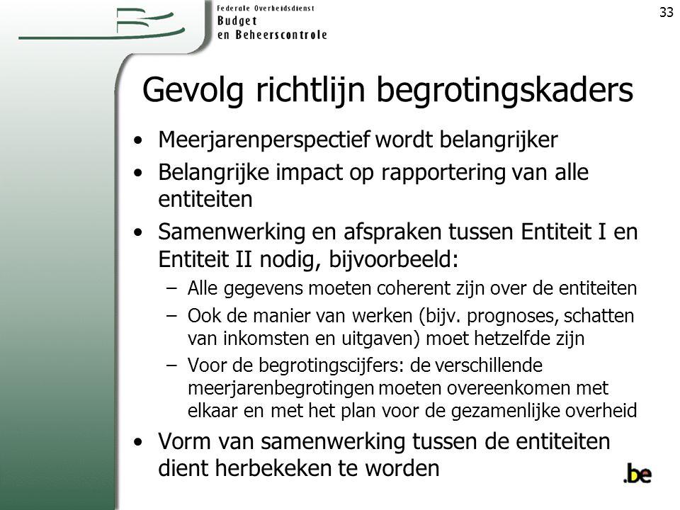Gevolg richtlijn begrotingskaders