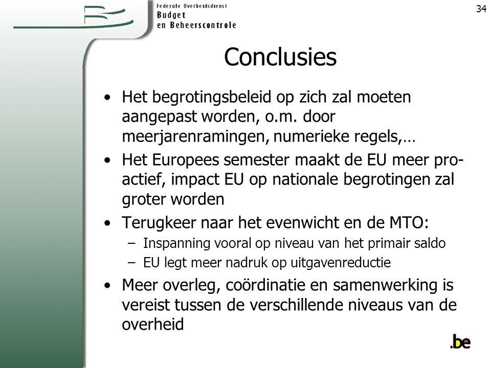 Conclusies Het begrotingsbeleid op zich zal moeten aangepast worden, o.m. door meerjarenramingen, numerieke regels,…