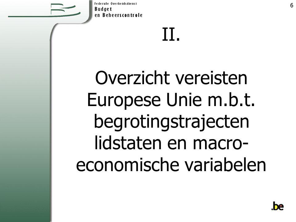 II. Overzicht vereisten Europese Unie m. b. t