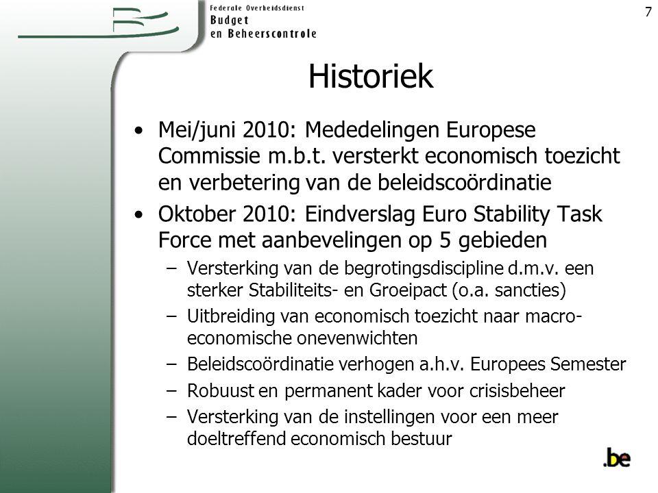 Historiek Mei/juni 2010: Mededelingen Europese Commissie m.b.t. versterkt economisch toezicht en verbetering van de beleidscoördinatie.