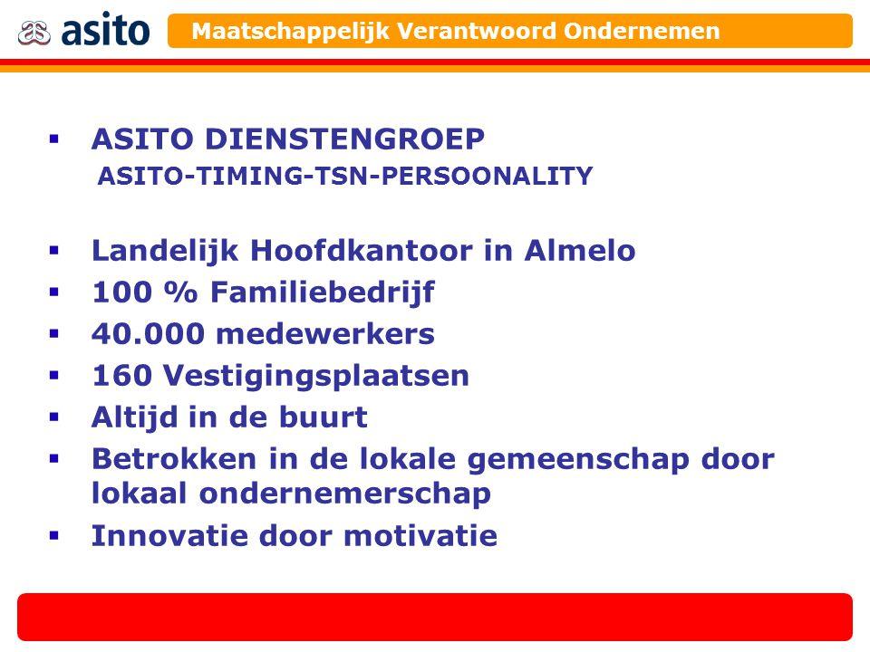 Landelijk Hoofdkantoor in Almelo 100 % Familiebedrijf
