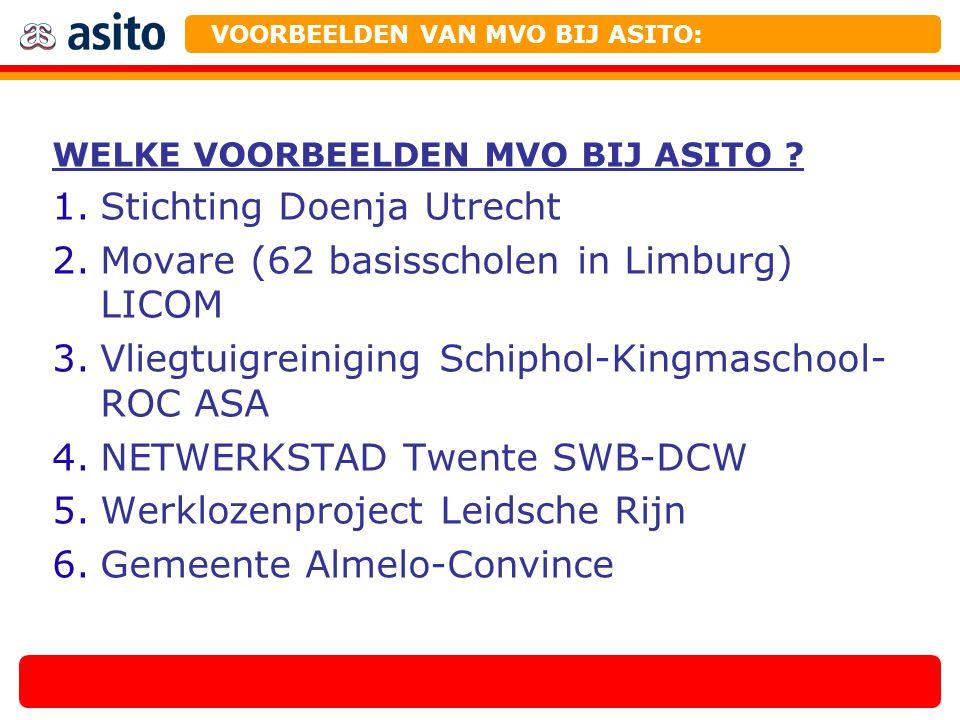 Stichting Doenja Utrecht Movare (62 basisscholen in Limburg) LICOM