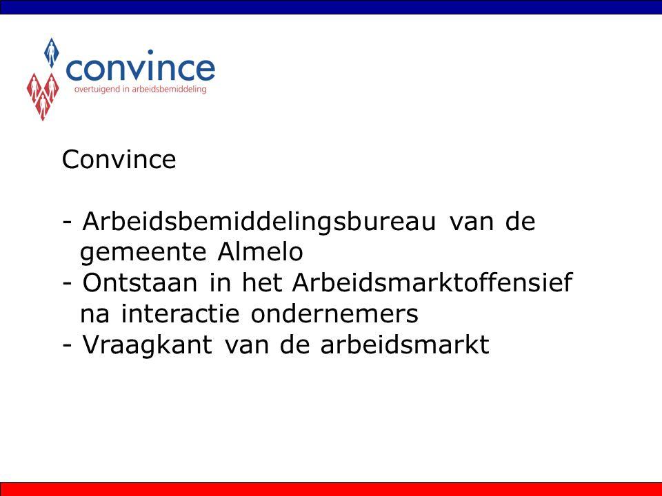 Convince - Arbeidsbemiddelingsbureau van de gemeente Almelo - Ontstaan in het Arbeidsmarktoffensief na interactie ondernemers - Vraagkant van de arbeidsmarkt