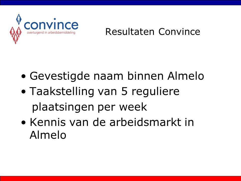 Gevestigde naam binnen Almelo Taakstelling van 5 reguliere