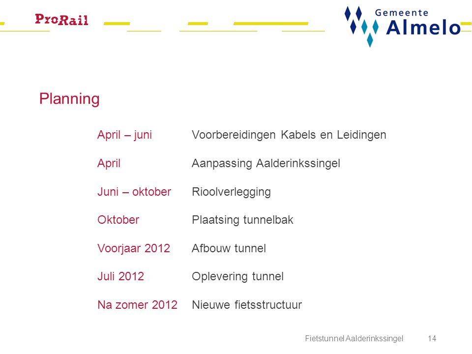Planning April – juni Voorbereidingen Kabels en Leidingen