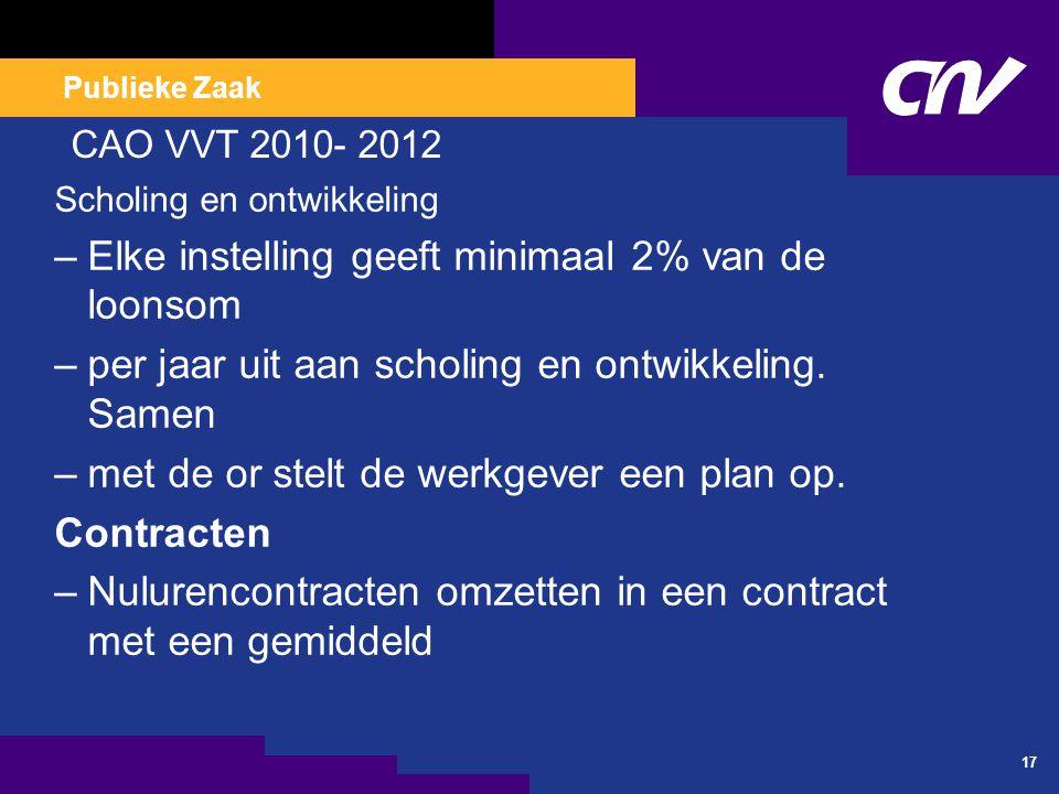 CAO VVT 2010- 2012 aantal uren per week.