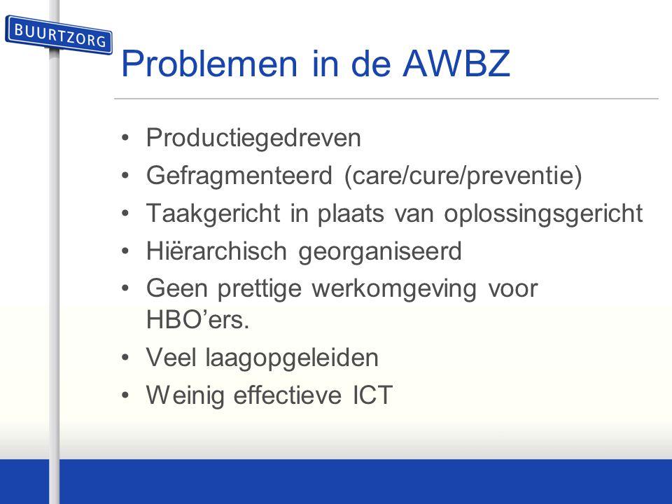 Problemen in de AWBZ Productiegedreven