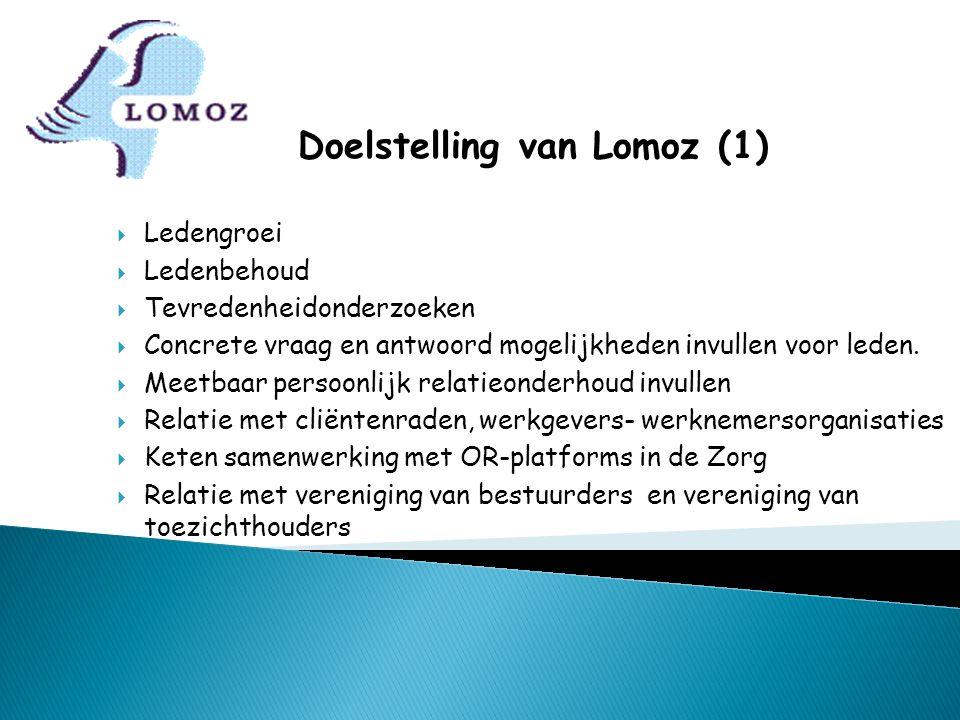 Doelstelling van Lomoz (1)
