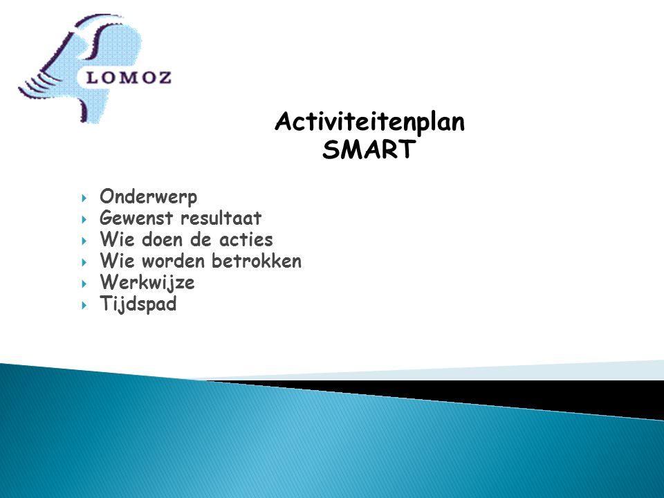 Activiteitenplan SMART