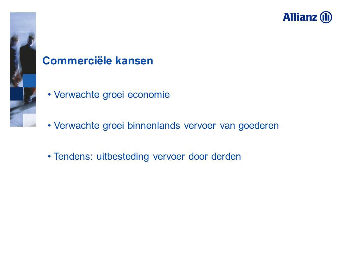 Commerciële kansen Verwachte groei economie