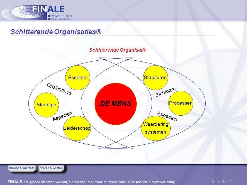 Schitterende Organisaties®
